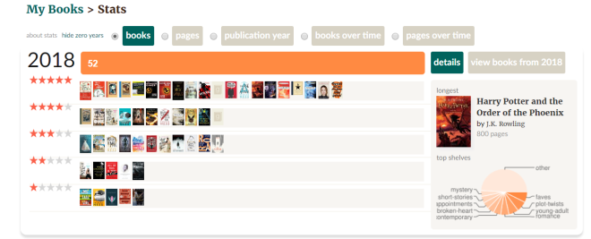 goodreads stats.png
